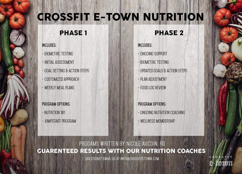 ET-Nutrition_Phase-5x7.jpg