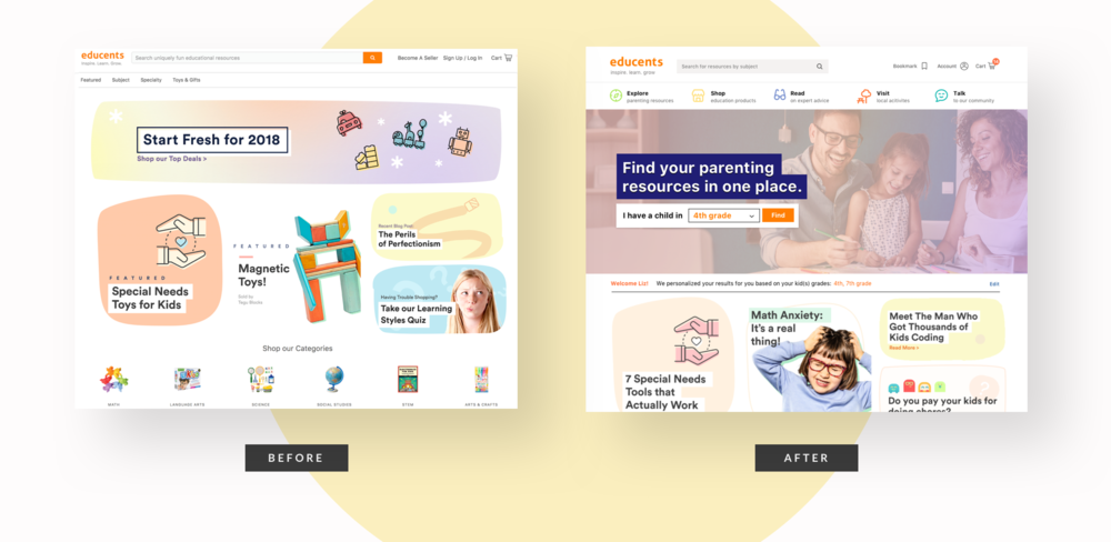 grace-kuk-educents-personalization-beforeafter.png