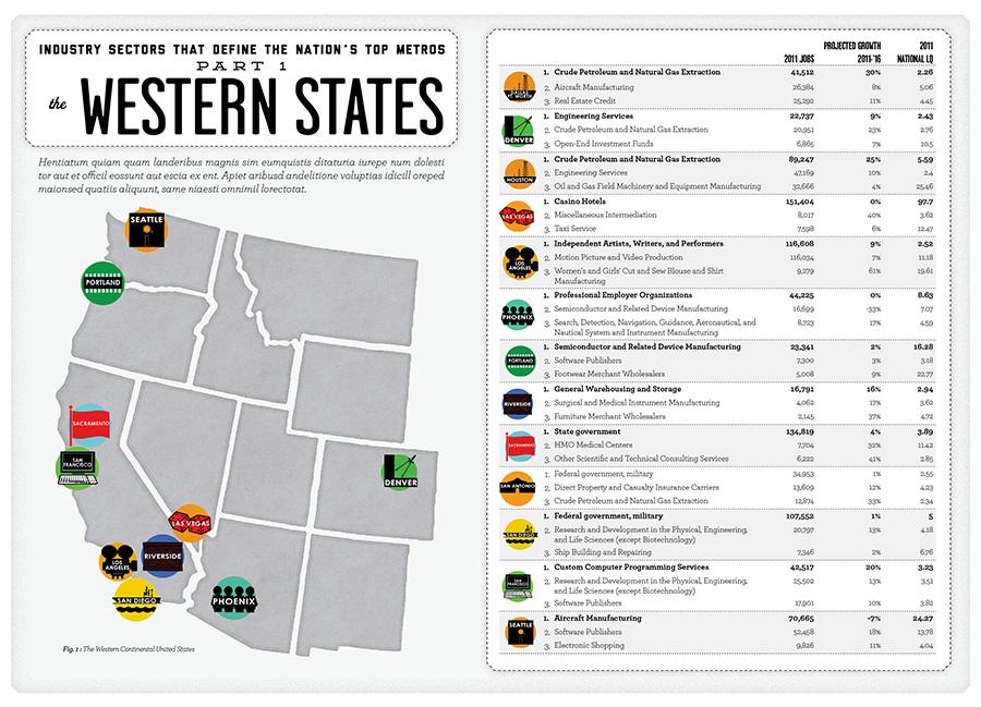 western-states-verticals.jpg