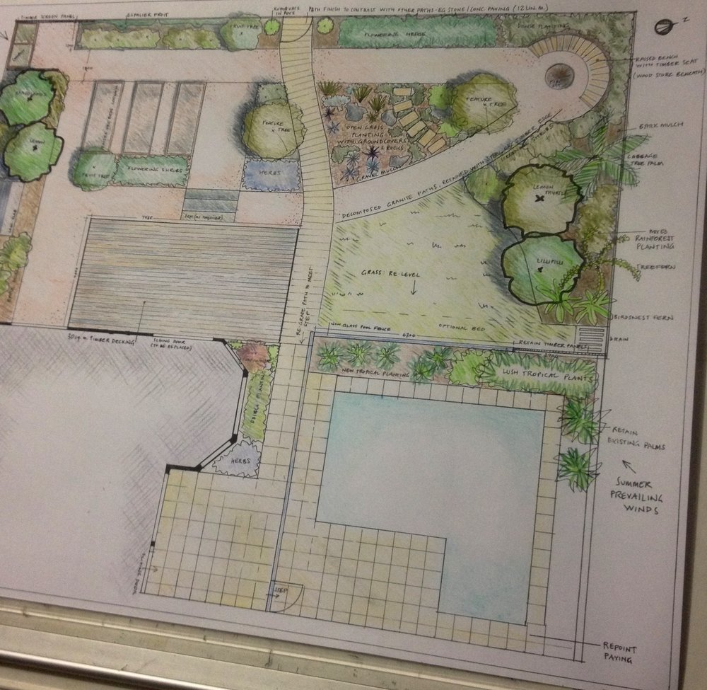 Gerringong garden layout plan