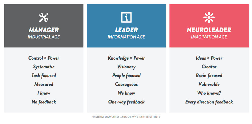 The-Evolution-of-Leadership