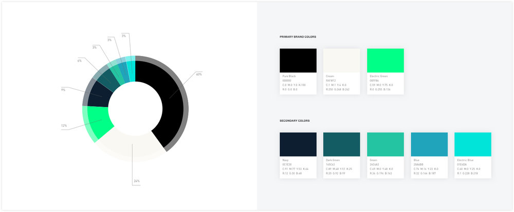 An electric color palette is grounded in large swashes of black, white, and cream.