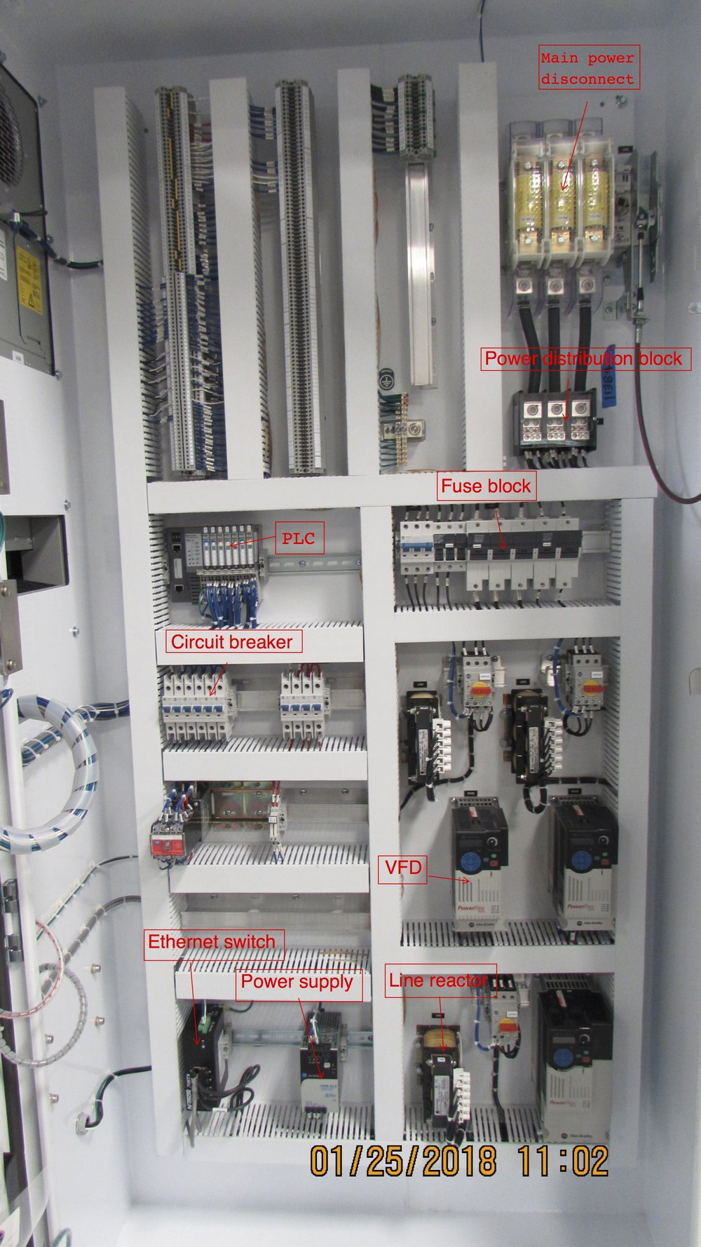 What are the Core Components of a Control Panel? — Utility Control ...