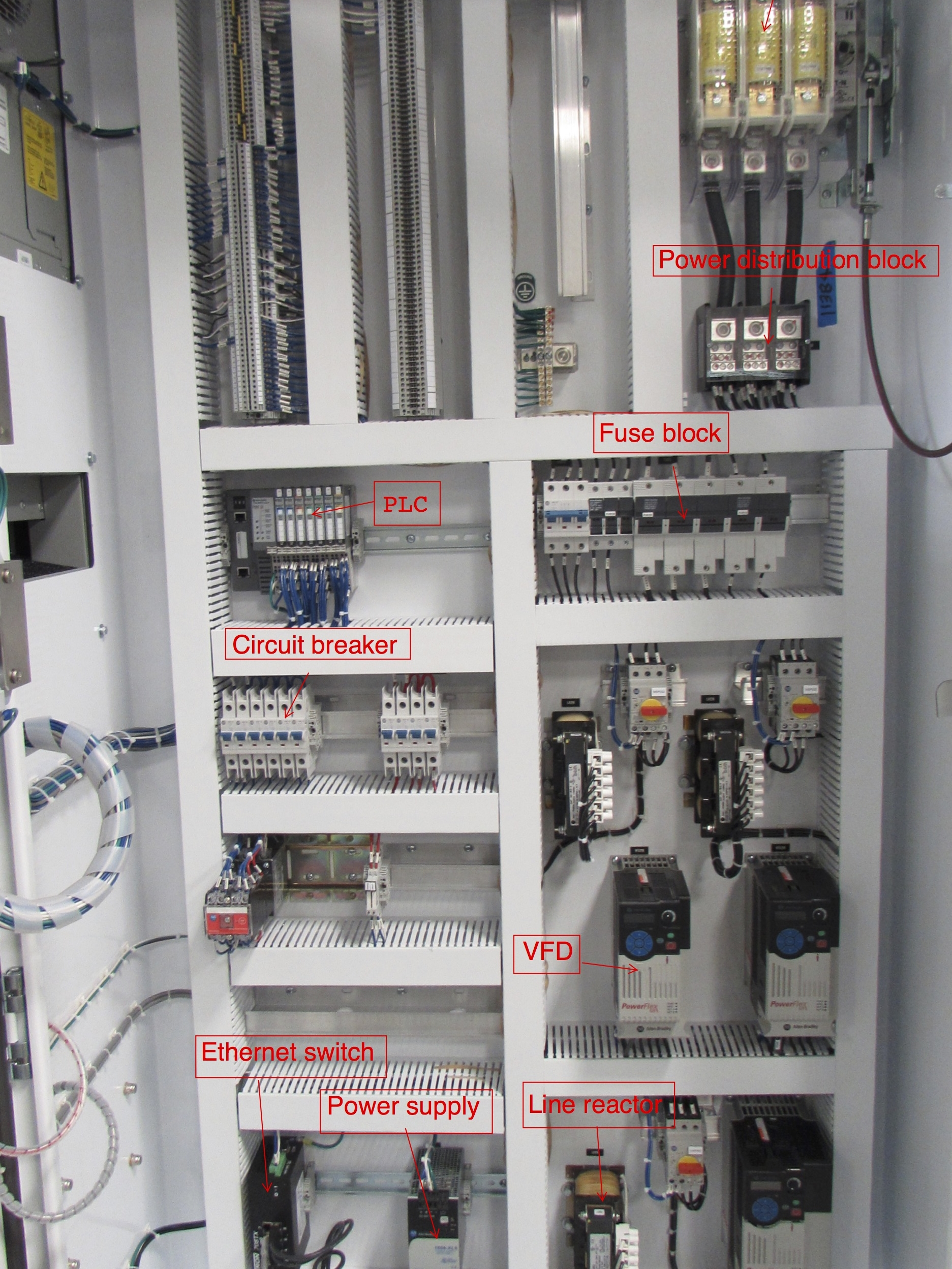 What Are The Core Ponents Of A Control Panel Utility. What Are The Core Ponents Of A Control Panel. Wiring. Prox Switch Wiring Diagram Plc Control Panel At Scoala.co