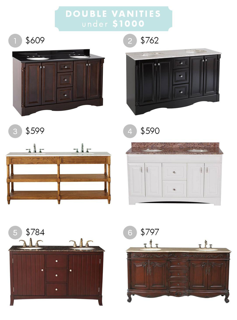 Bathroom Vanities Under $1000 double vanities under $1000 — elizabeth burns design, raleigh nc
