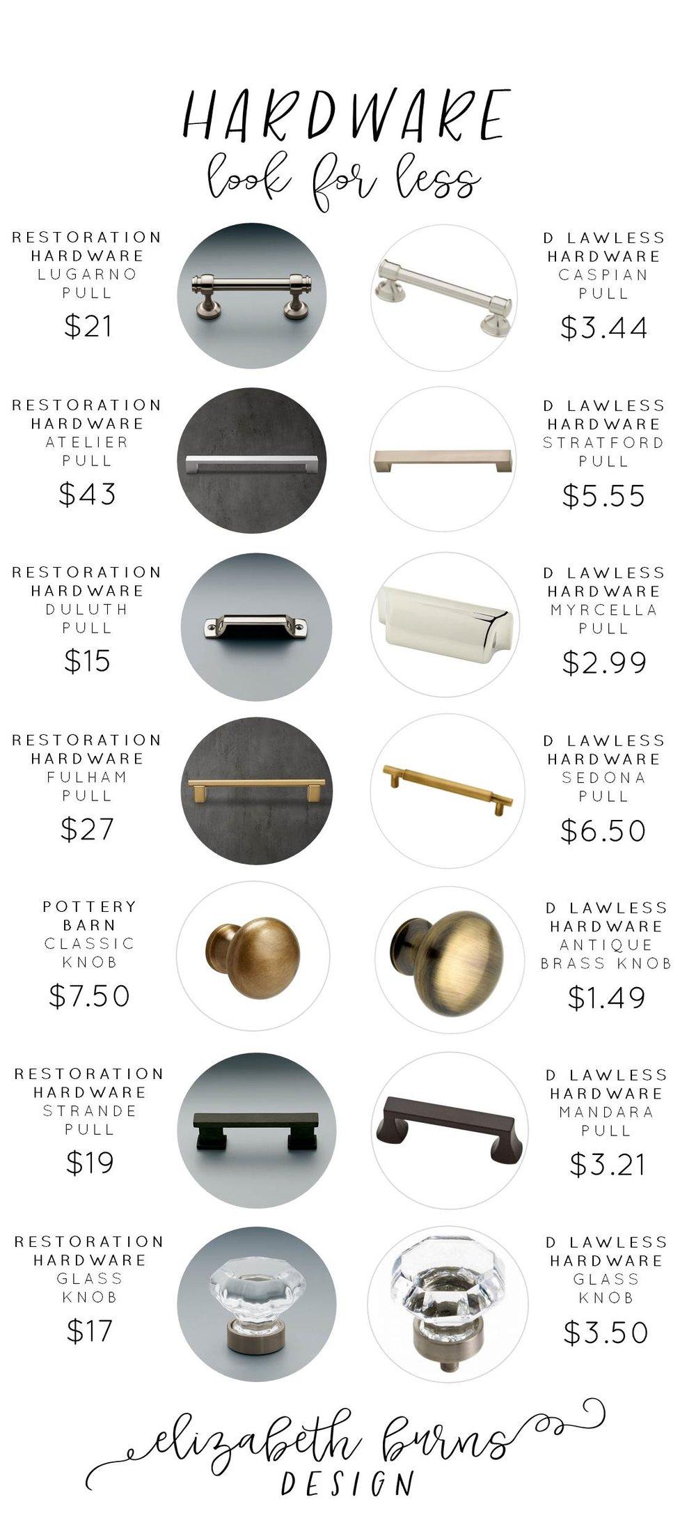 Elizabeth Burns Design | Raleigh Interior Designer - Affordable cabinet hardware for cheap kitchen renovation; look for less