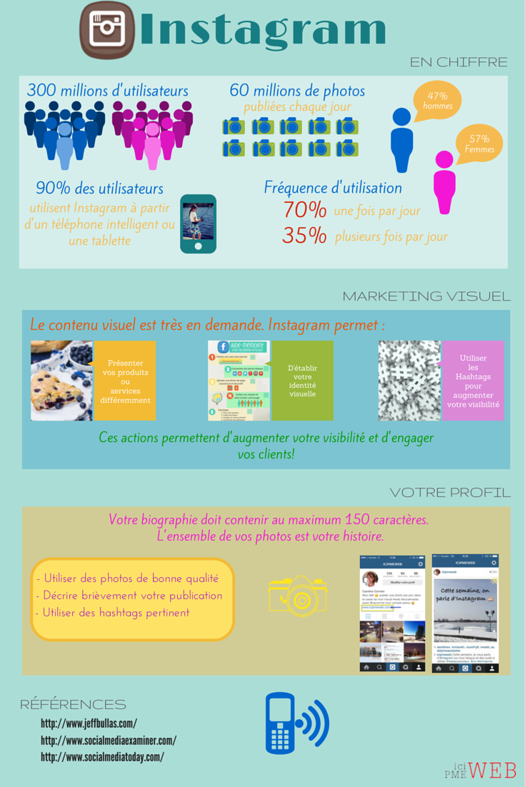Infographie-instagram-marketing.png