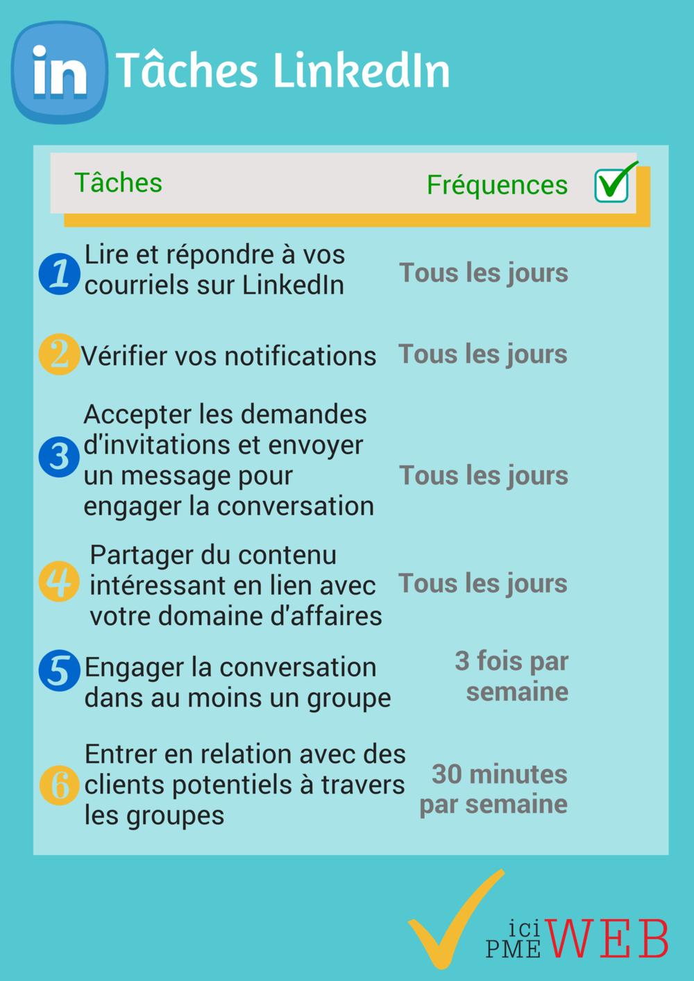 Tache LinkedIn.png