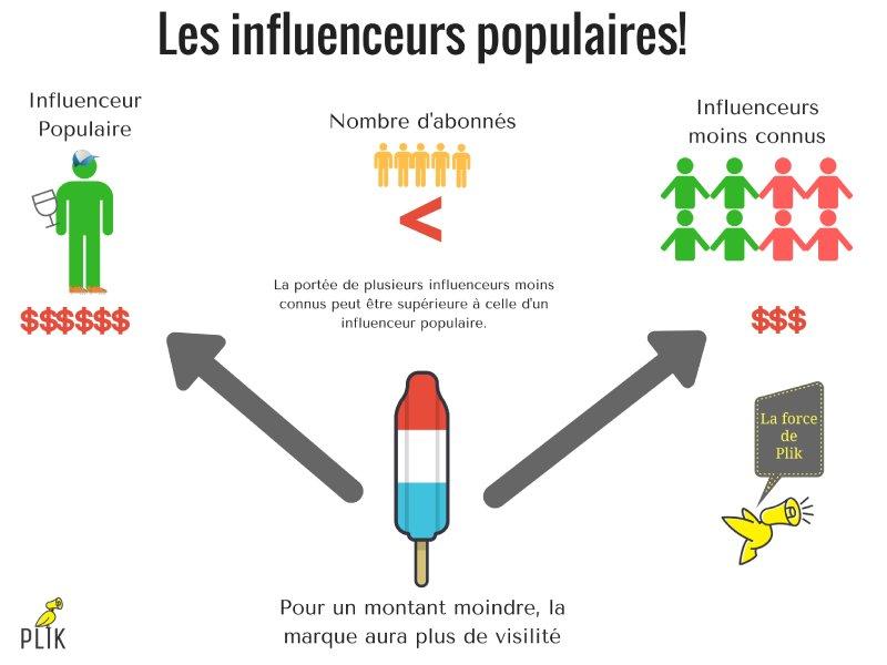 influenceurs-populaires.jpg
