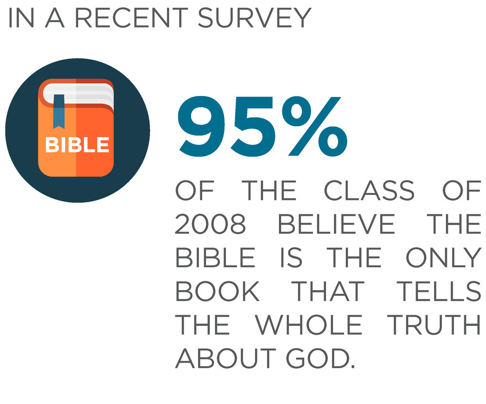 2008 survey 1.jpg