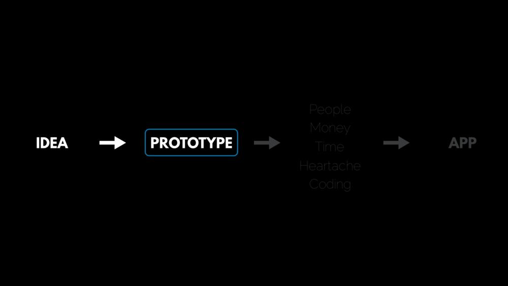 Prototype Method.008.png