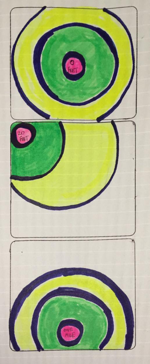 Foursquare Arrive's UI Sketch