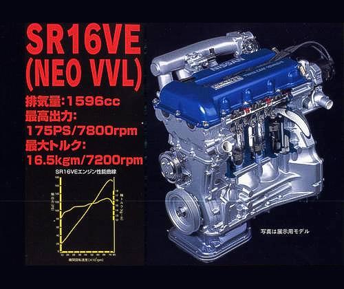 Honda Vs Nissan: Battle Of The 1600s