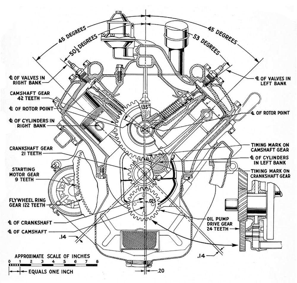 The history of Ford's iconic flathead engine — The Motorhood on 1999 ford expedition coil pack diagram, 97 ford 4.6 engine diagram, ford 4.6 triton engine diagram, ford 4.6 engine head diagram, ford 4.6 plug wire diagram, ford 6.0 coolant flow diagram, ford 4.6 timing chain diagram, ford 4.6 timing chain marks, 1997 ford f150 starter wiring diagram, 1995 cadillac deville vacuum diagram, 1999 ford 4.6 engine diagram, ford f-150 4.6 engine diagram,