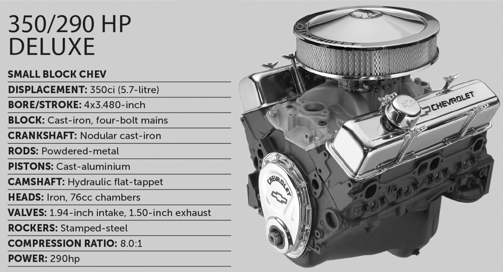 Know your crates whats the deal with crate motors the motorhood what is required will differ between crate engine packages but a ready to run engine is the best option if you want something that you can depend on sciox Choice Image