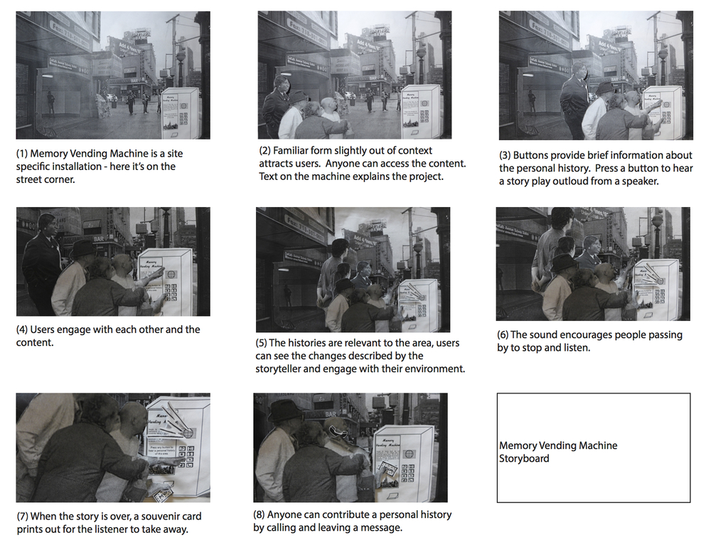 Early Thesis Storyboard - Interaction Outline