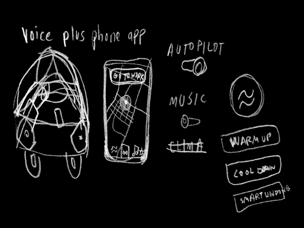 First ideas — Invisible voice controlled car interface, paired with phone app.
