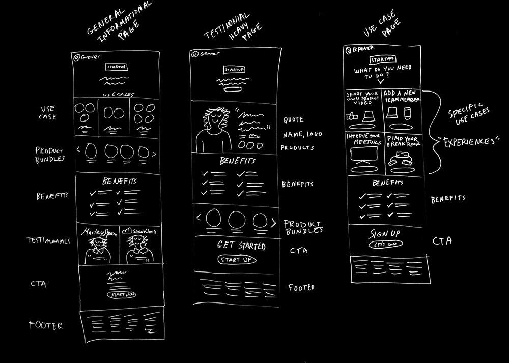 startups-wireframe-sketches.jpg