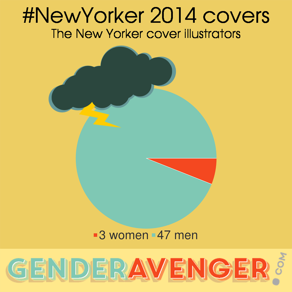 NewYorkerCovers2014.png