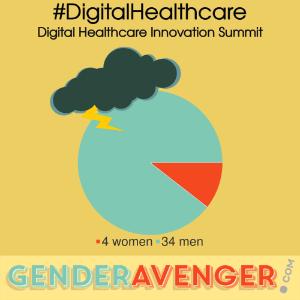 DigitalHealthcareGATally.png