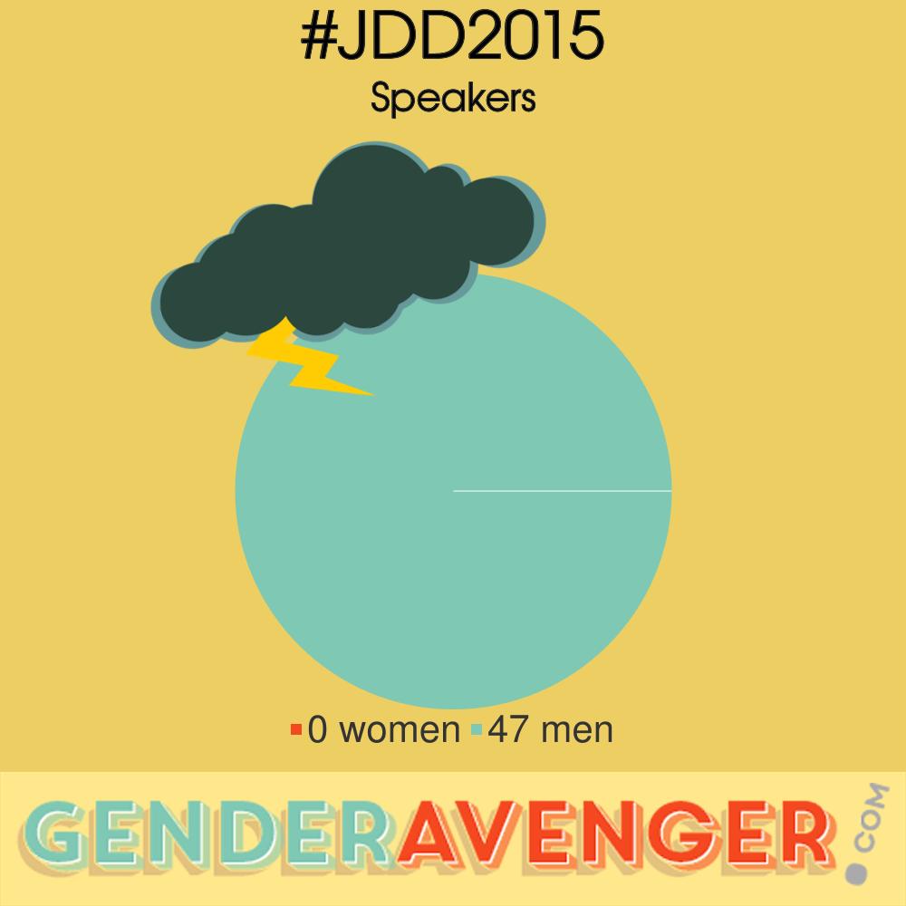 JDD2015GATally.jpg