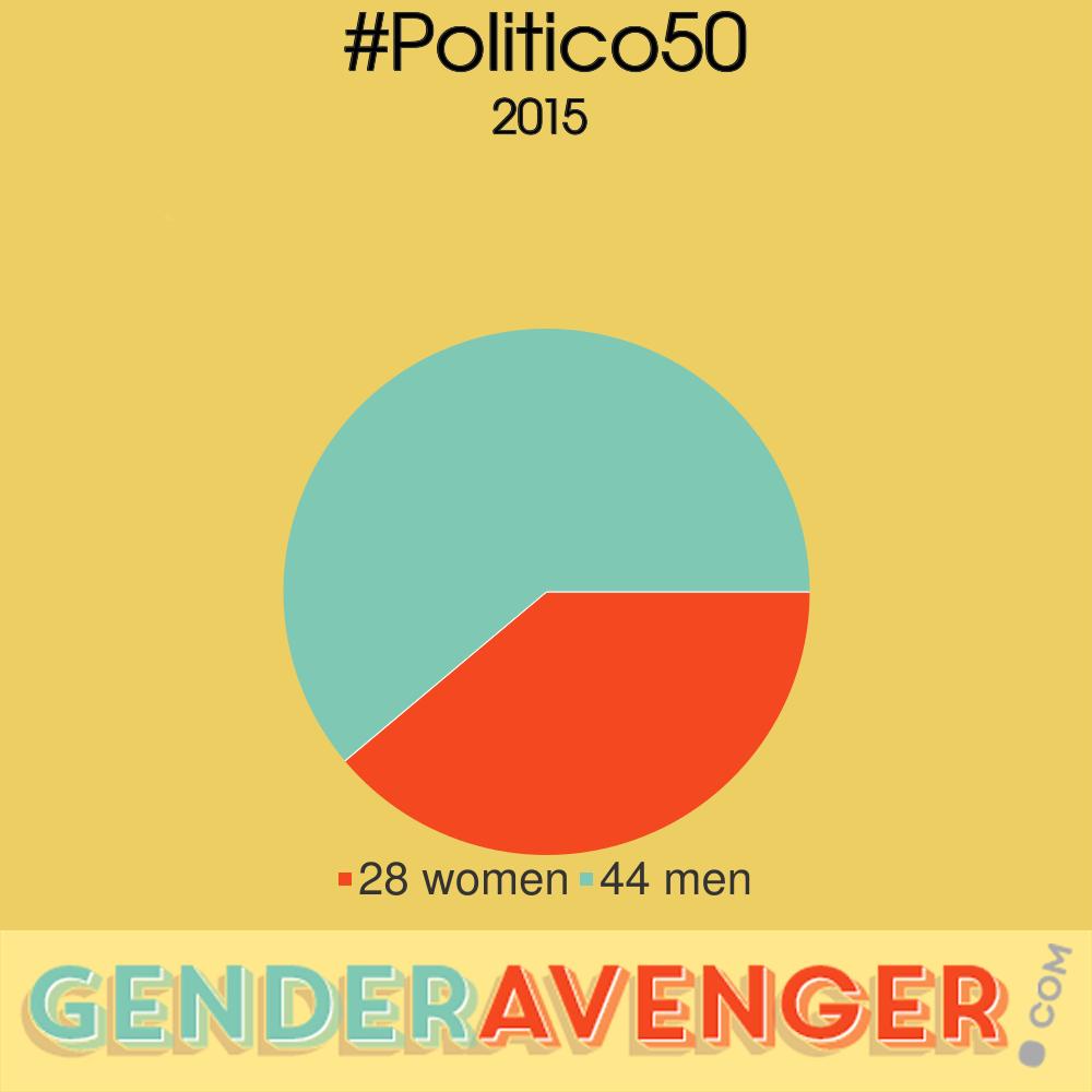 2015Politico50Tally.jpg