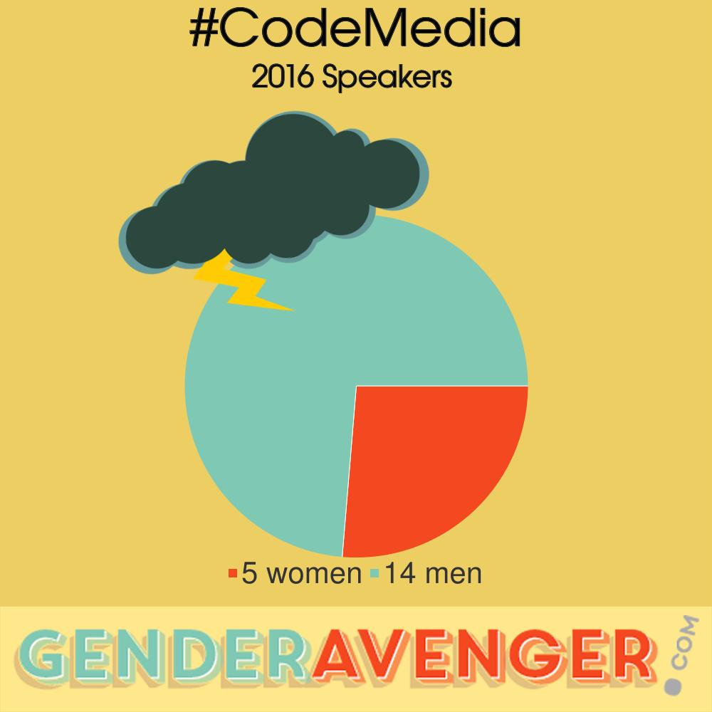 CodeMediaTally.jpg