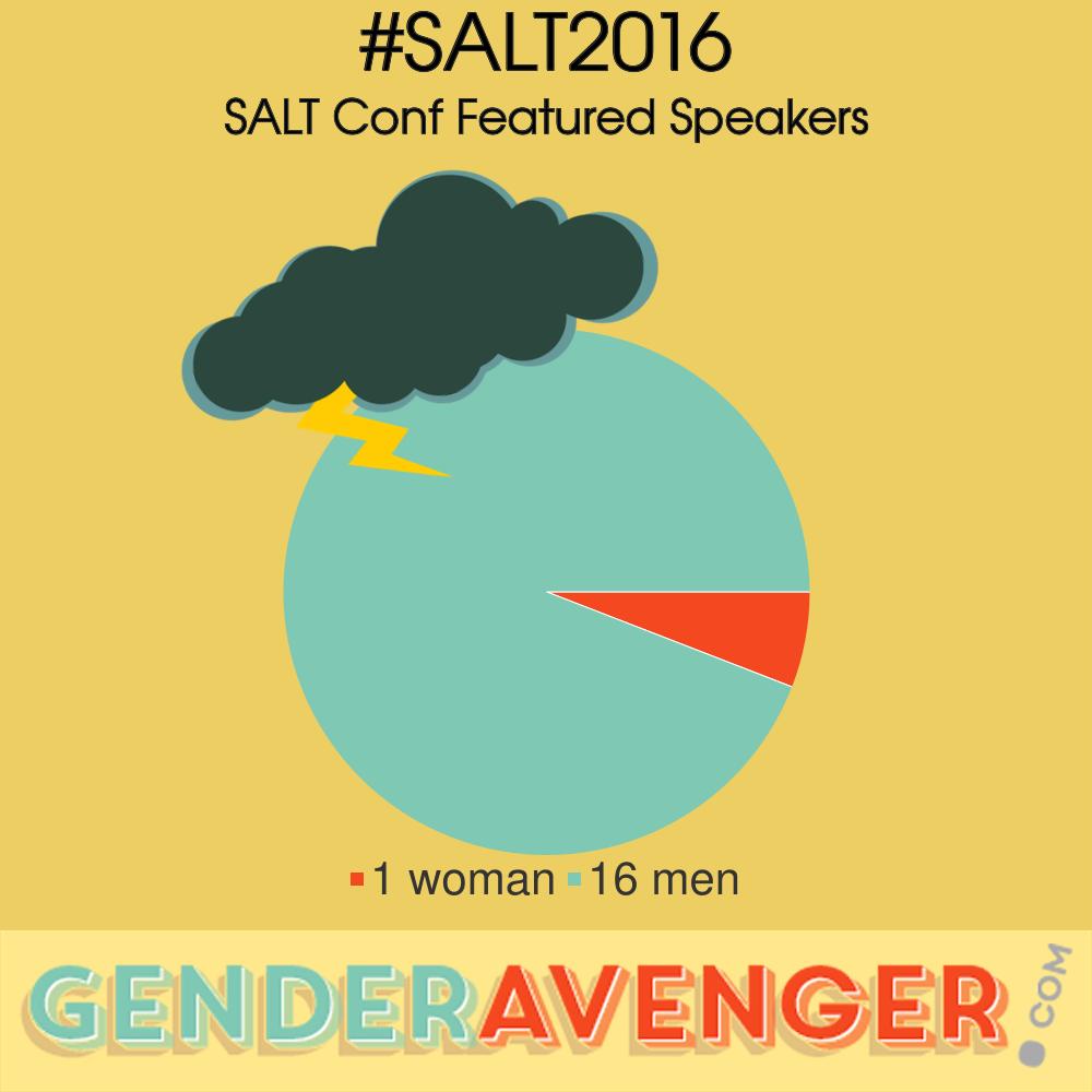 SALT 2016 Featured Speakers