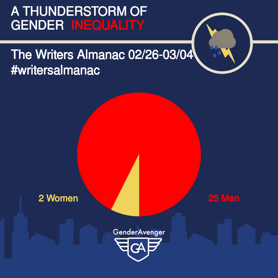 GenderAvenger GA Tally Writers Almanac