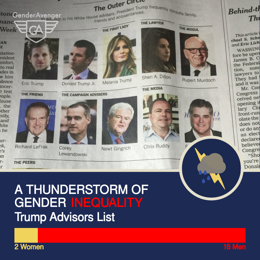 GenderAvenger GA Tally Trump Advisors