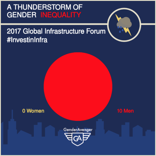 GenderAvenger GA Tally Global Infrastructure Forum
