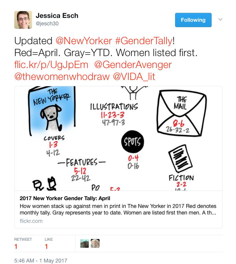 GenderAvenger GA Tally Jessica Esch