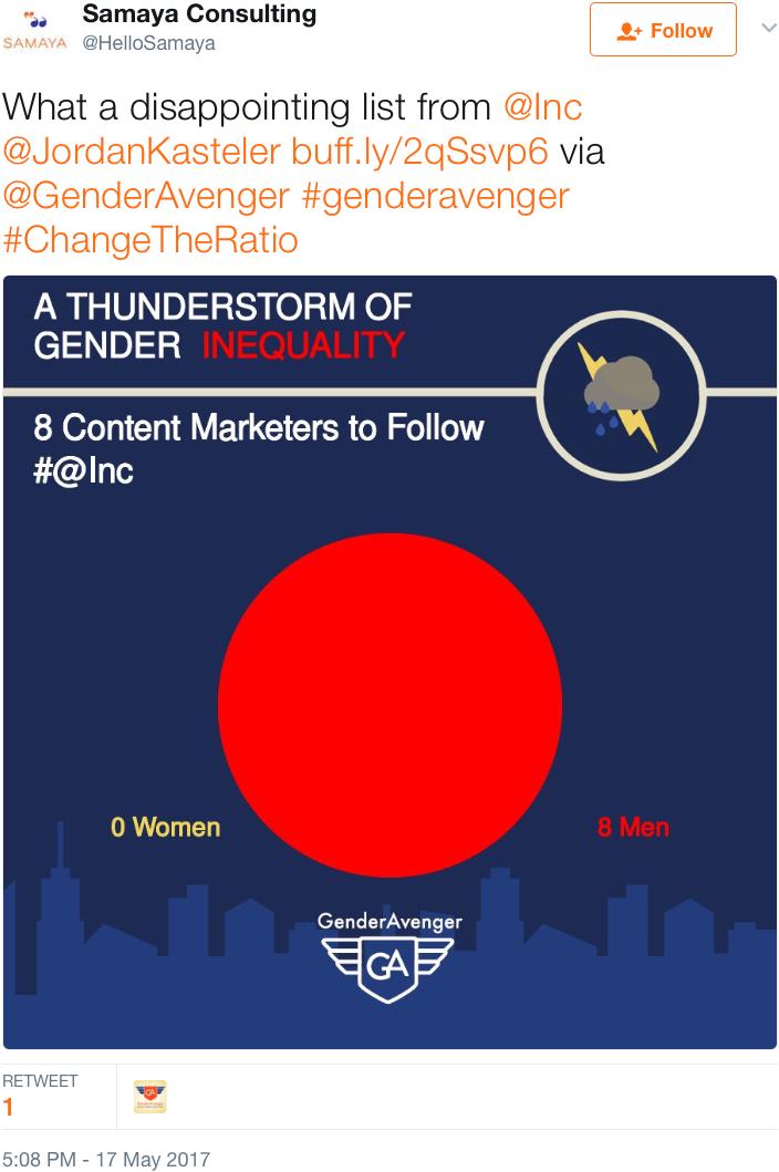 GenderAvenger GA Tally Samaya Consulting