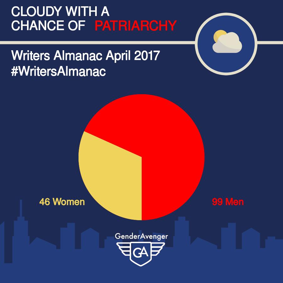 GenderAvenger GA Tally Writer's Almanac