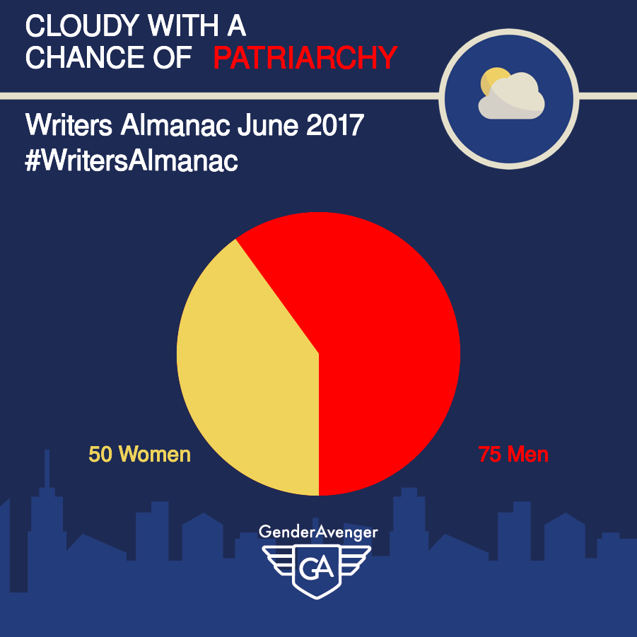 GenderAvenger GA Tally The Writer's Almanac June 2017