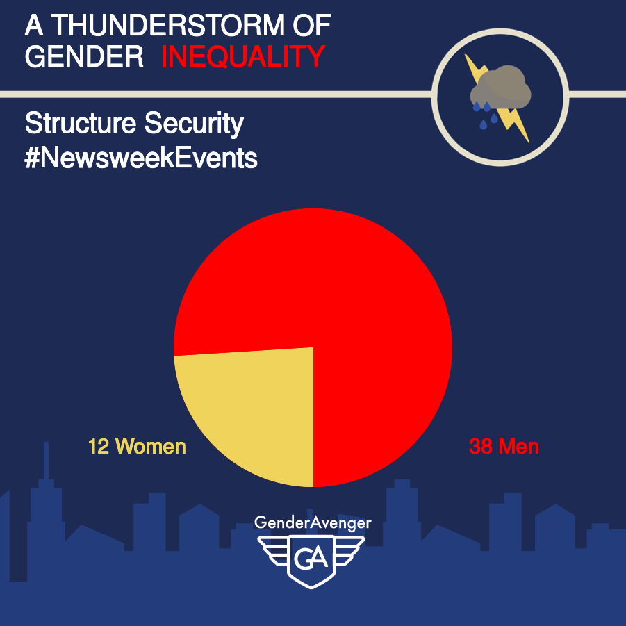 GenderAvenger GA Tally NewsWeek Structure Security Conference
