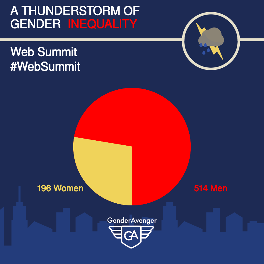 GenderAvenger GA Tally Web Summit