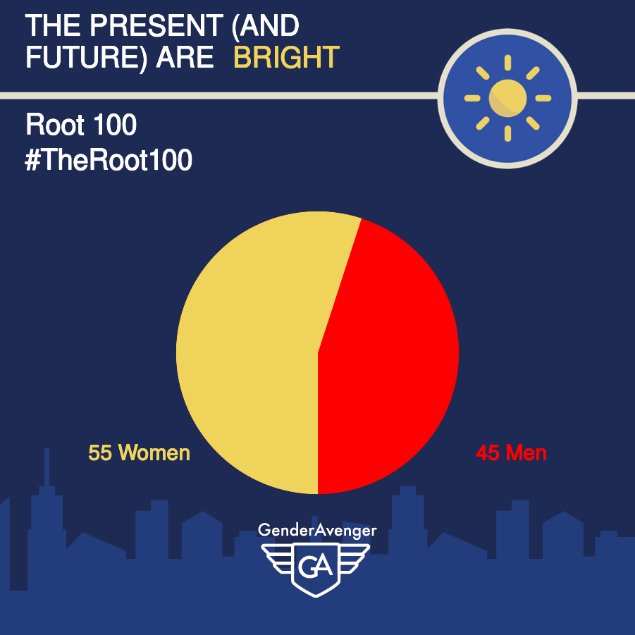 GenderAvenger GA Tally The Root 100