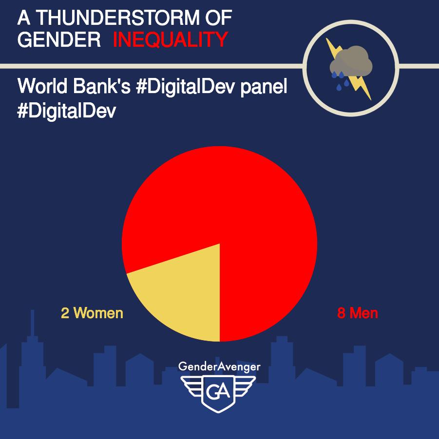 GenderAvenger GA Tally World Bank's #DigitalDev Panel