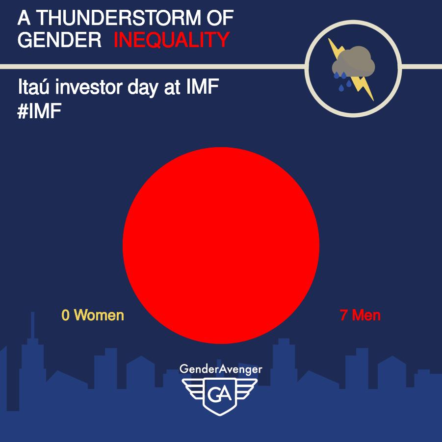 GenderAvenger GA Tally Itau Investor Day at IMF