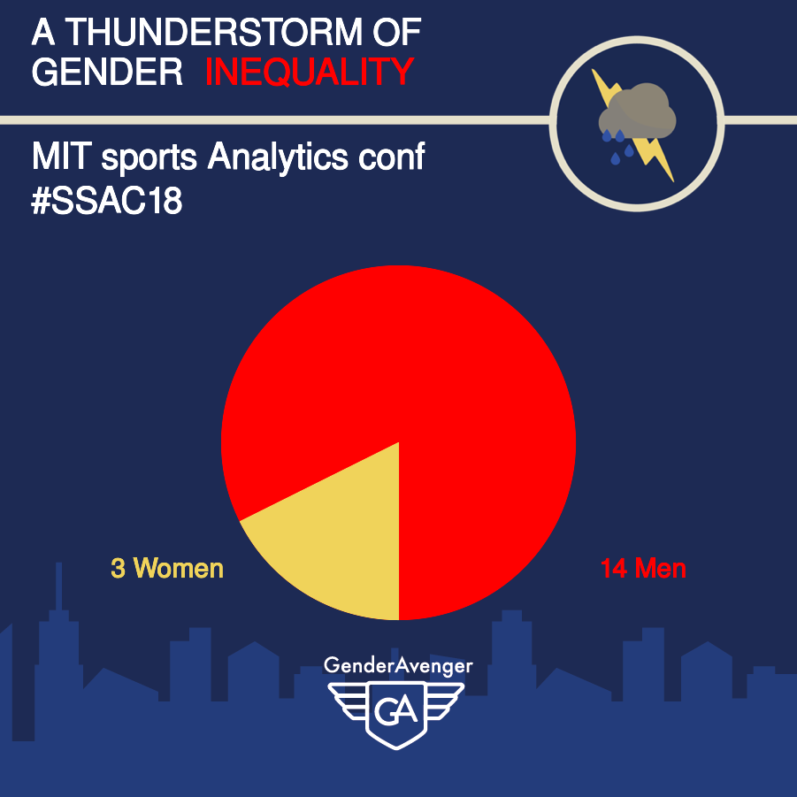 GenderAvenger MIT Sloan Sports Analytics Conference GA Tally