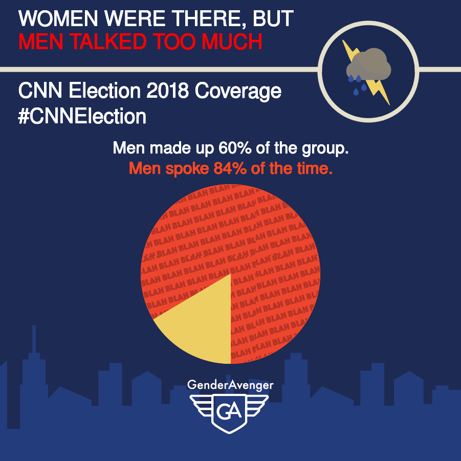 CNN Election Night 2018 Coverage