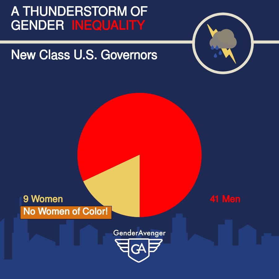 Post-2018 Midterm Elections Gender Balance of US Governors