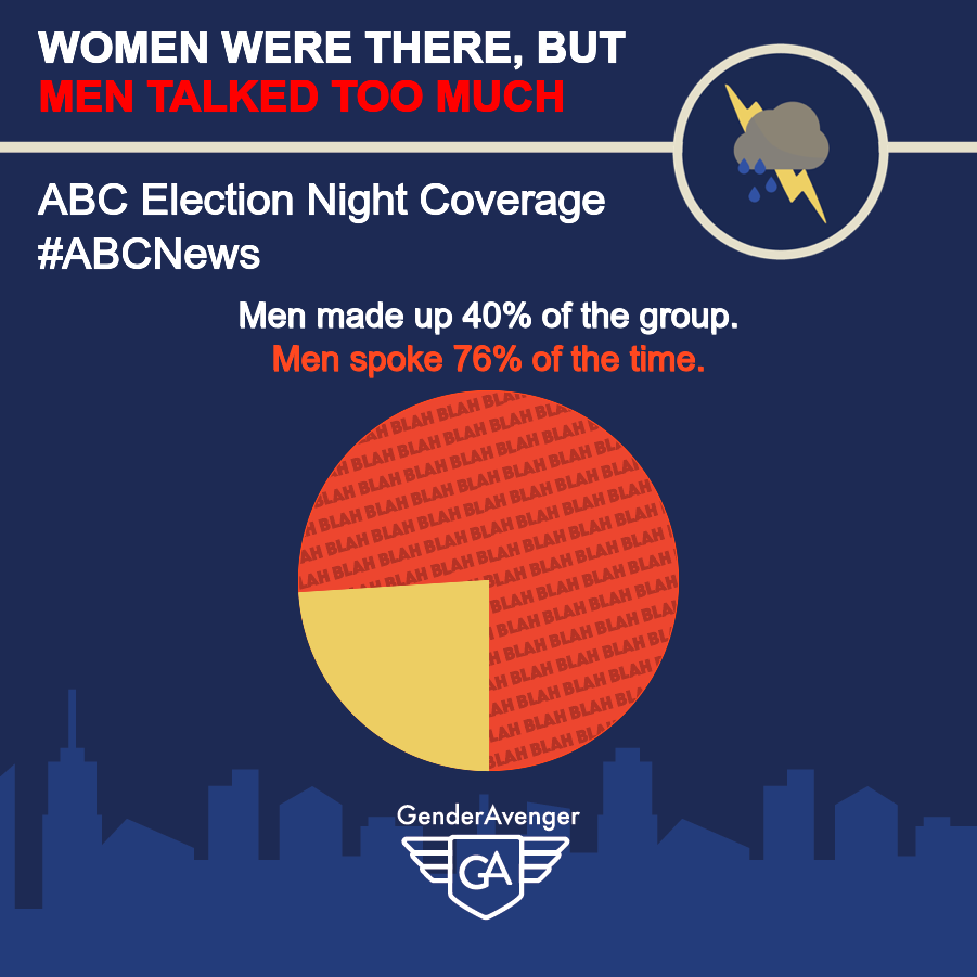 ABC Election Night 2018 Coverage