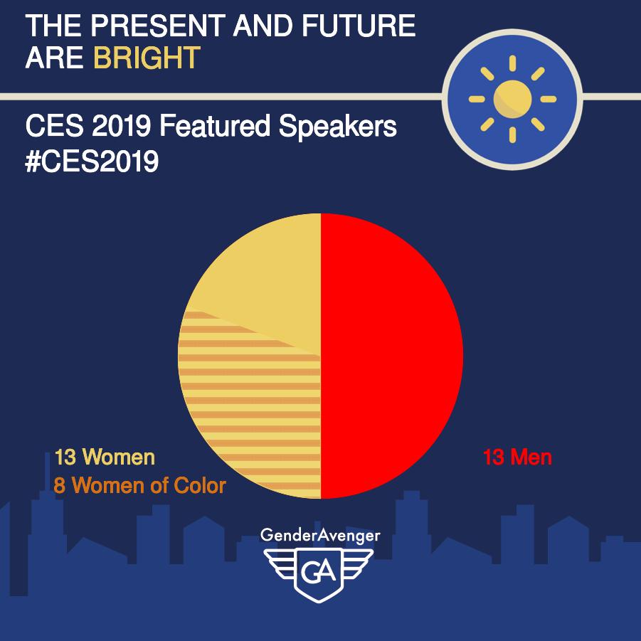 CES 2019 Featured Speakers