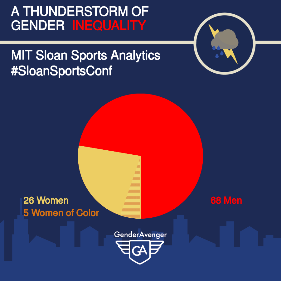 Action Alert | MIT Sloan Sports Analytics Conference Doesn't