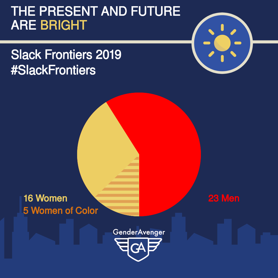 Slack Frontiers 2019 Bronze GA Stamp of Approval