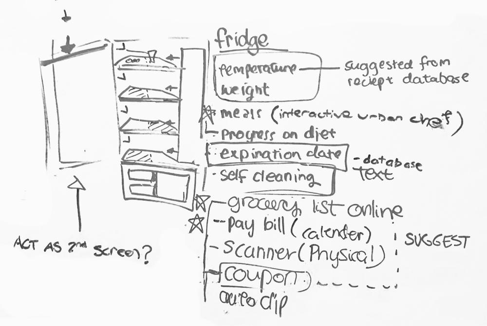 UrbanChef---Process--5.jpg