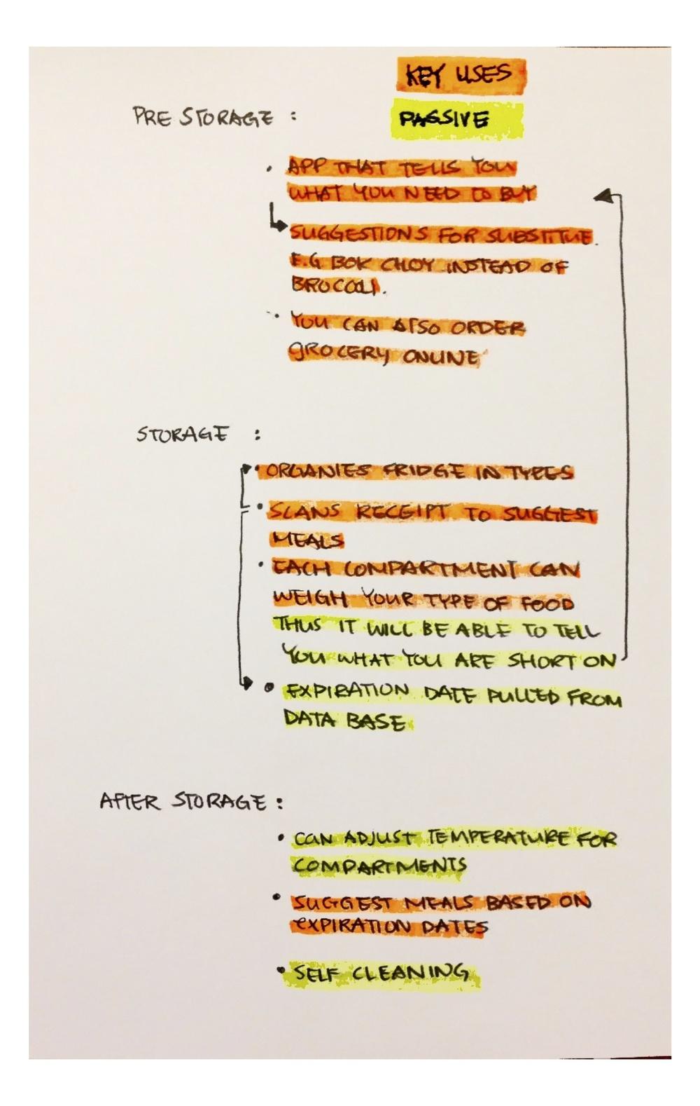 UrbanChef - Process2.jpg