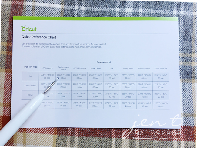 Cricut Easy Press Settings Chart.jpg